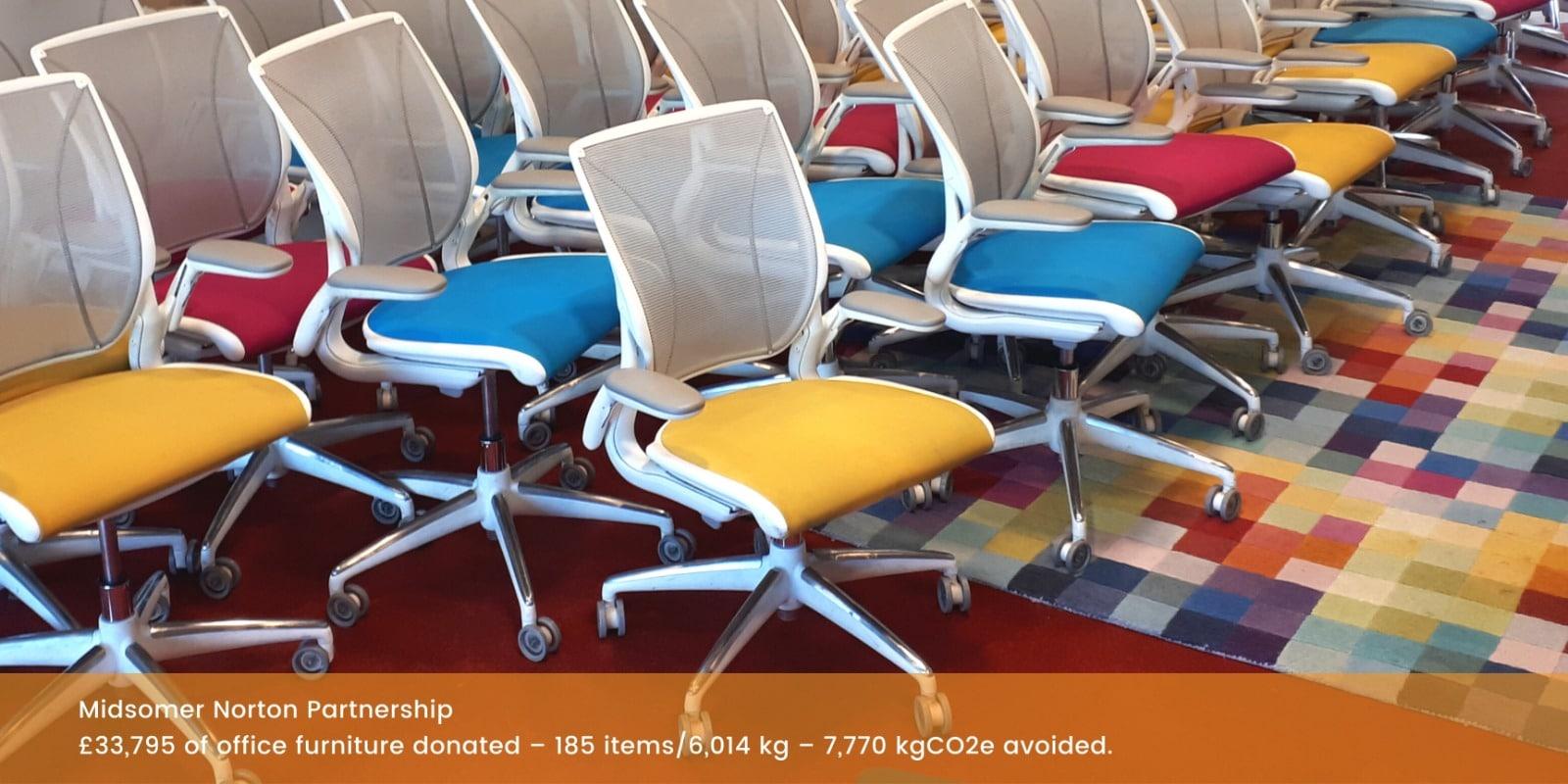 Furniture donated to Midsomer Norton Partnership